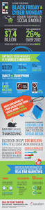 black friday marketing strategies 5 black friday and cyber monday infographics that make your head