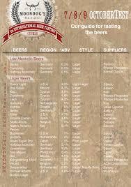 our beer tasting guide u2014 moondog u0027s bar u0026 grill