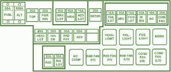 1999 mitsubishi eclipse gs t engine compartment fuse box diagram