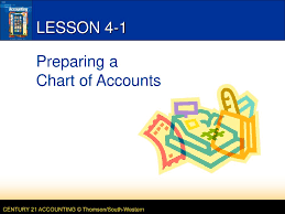 lesson 1 4 preparing a chart of accounts ppt video online download