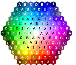 Color Blind Design Are You Color Blind Design With Confidence Using These Tools