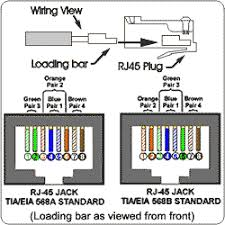 cat5e plug wiring diagram wiring diagrams