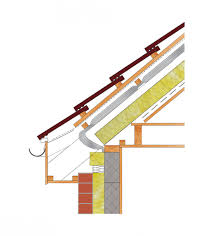 roof insulation applications using superfoil multi foil insulation