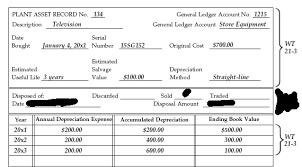 accounting 21 3 journalizing depreciation expense