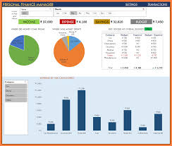 Monthly It Report Template For Management by 6 Monthly Status Report Template Project Management Progress Report