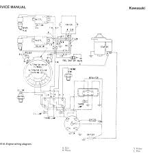 diagram kohler small engine wiring diagram electrical automatic