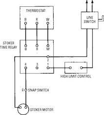 coal furnaces wood furnaces and multi fuel furnaces фенкойлы
