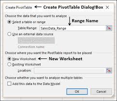 excel pivot tables creation