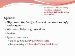 agenda 11 19 types of chemical reactions