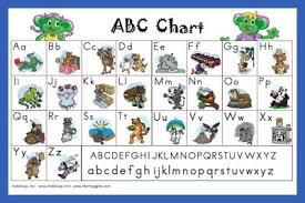 printable alphabet mat free abc chart abc twiggles