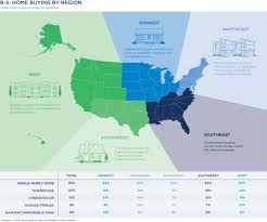 the zillow group report on consumer housing trends zillow research