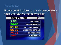Comfortable Dew Points Properties Of The Atmosphere Heat Vs Temperature Temperature