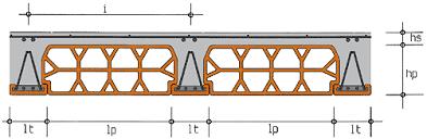 travetto tralicciato portale ediltacconi