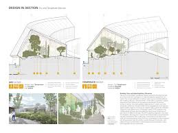 global flora lafargeholcim foundation for sustainable construction