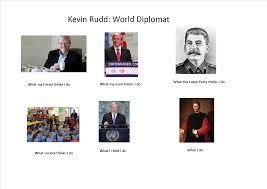 Kevin Rudd Memes - kevin rudd catallaxy files