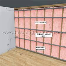 How To Soundproof Your Bedroom Door How To Soundproof Walls Floors Ceilings And Doors In New