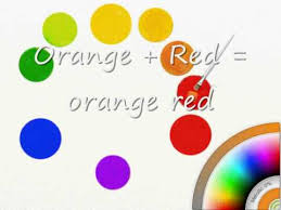 mixing colors with artrage youtube