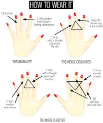 top knuckle rings images Style for dummies how to wear knuckle rings pinterest ring png