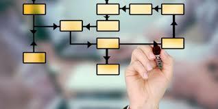 best flowchart templates for microsoft office