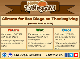 environment report a thanksgiving and what that means