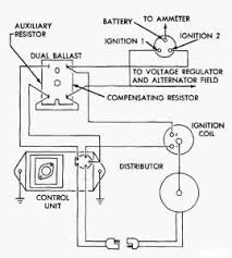 dave u0027s place dodge electronic ignition