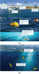 underwater optical wireless communication pdf download available