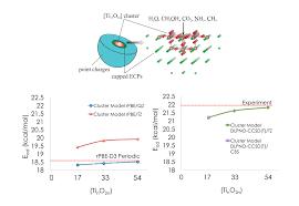 forschung molekulare theorie und spektroskopie prof dr frank