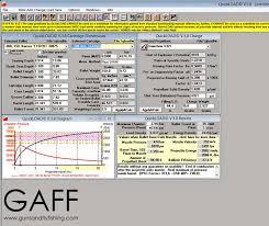 Barnes Reload Data Using Quickload To Reload Ammunition Gaff