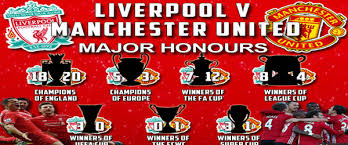 Liverpool Trophy Cabinet List Of All Manchester United Trophies Www Manunited Com