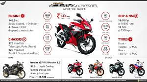 cbr 150rr price in india 100 cbr 150r cc indonesia motor compare december 2015