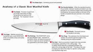 wusthof kitchen knives wusthof classic ikon 8 hollow edge cook s knife everything kitchens