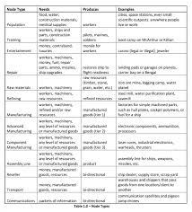 The Language Of Anatomy Choice Image Learn Human Anatomy Image