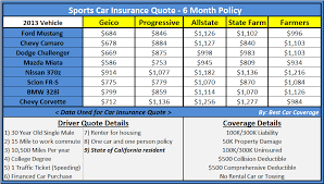 vehicle insurance quotes auto liability insurance quote car insurance comparison quote insuranc