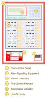 fire alarm systems principle of operation firewize