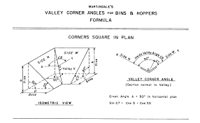 Hip And Valley Roof Calculator Roof Framing Geometry Bevel Angles For Three Dimensional Connections