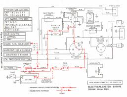 cub cadet wiring diagram with simple pictures diagrams wenkm com
