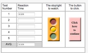 reaction time mathspig blog