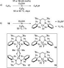 Cobalt B by β Diketiminate Complexes Of The First Row Transition Metals