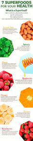 best foods to help you burn fat 7 super foods for your health
