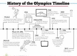 2nd grade winter olympics worksheets u0026 free printables education com
