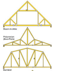 Barn Roof Angles How To Build Wooden Roof Trusses Dengarden