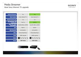 sony home theater app pdf manual for sony home theater bdv e280