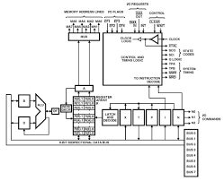 cdp1802a microprocessors and peripherals intersil