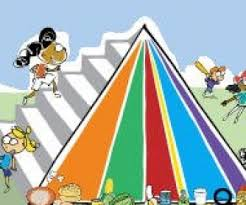 pyramid nutrition worksheets for kids grades 3 and 4