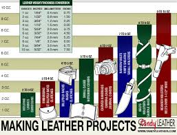 Buy Leather For Upholstery Leather Buying Guide Tandy Leather Tandy Leather