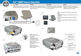 dell home theater projector connecting projector to sony surround receiver with hdmi general