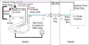 trailer brake light wiring diagram floralfrocks