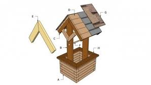 Outdoor Wood Project Plans Free by Wishing Well Planter Plans Free Outdoor Plans