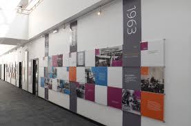 timeline u2013 50 years of information timeline acrylic panels and