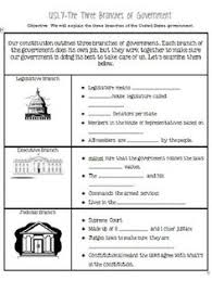 3 branches of government tree template google search reading